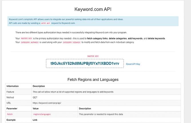 Conexão Google Analytics keyword com