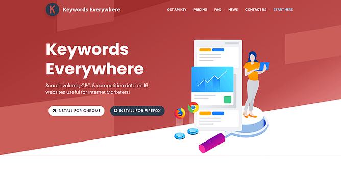 site do keywords everywhere