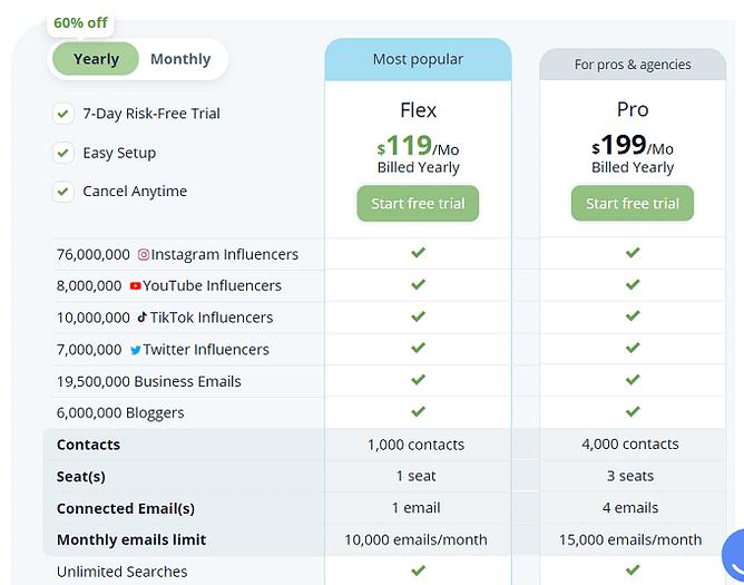 planos preços ninjaOutreach