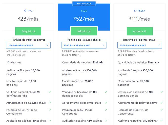 planos preços se ranking