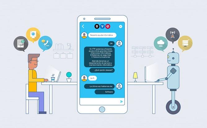 Integração com chatbots
