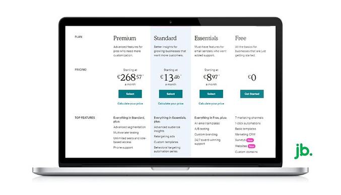 planos de preços mailchimp - joaobotas.pt
