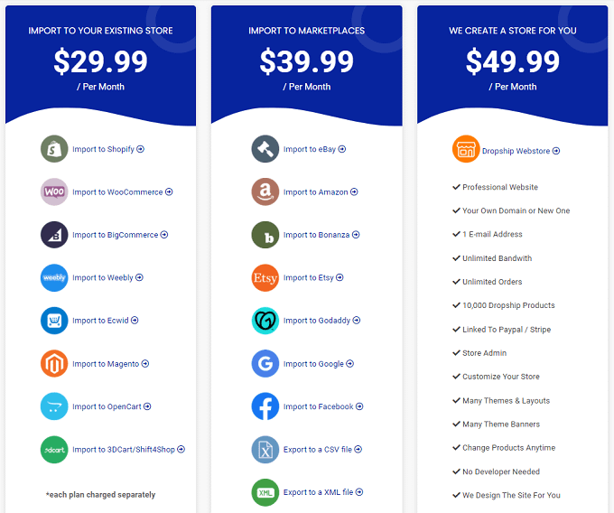 preços do Wholesale2B