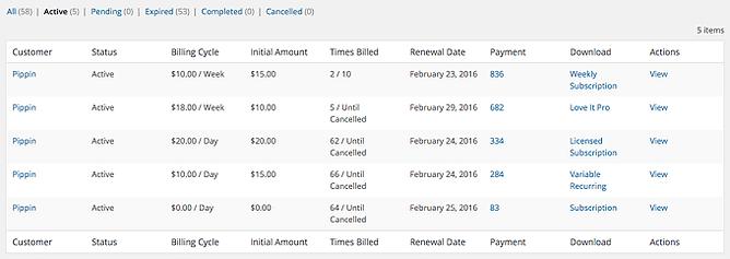 pagamentos recorrentes easy digital downloads