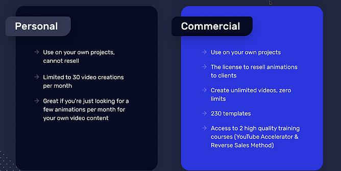 planos preços viddyoze