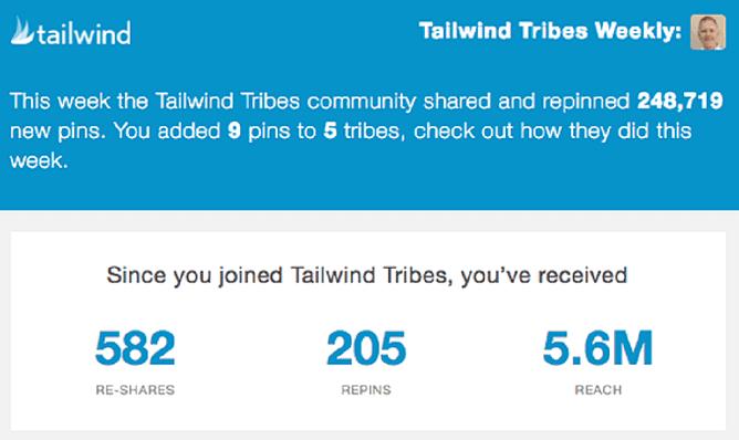 Recursos do Tailwind Pinterest 6