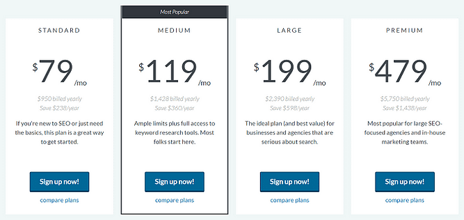 preços moz