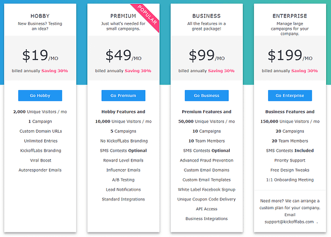 planos preços kickofflabs