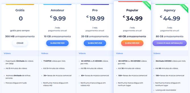 planos de preços renderforrest