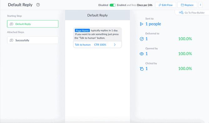 Personalização de automação no manychat