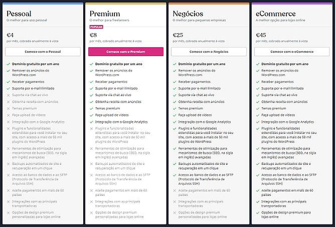 planos preços wordpress com
