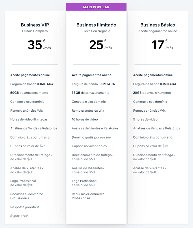 planos preços Wix eCommerce