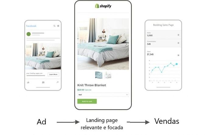 Como Criar Uma Landing Page no Shopify - joaobotas.pt