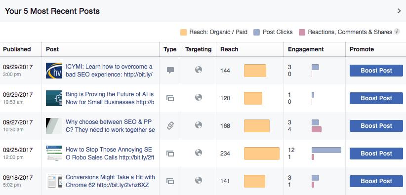 facebook-ads-recentes