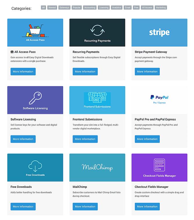 página de extensões de terceiros no Easy Digital Downloads