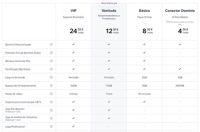 planos preços pessoal wix