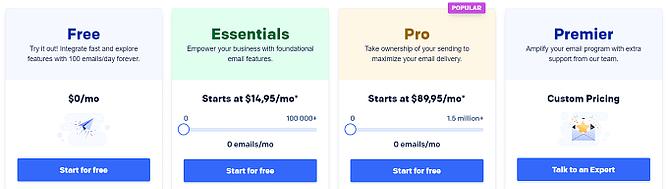 planos preços sendgrid