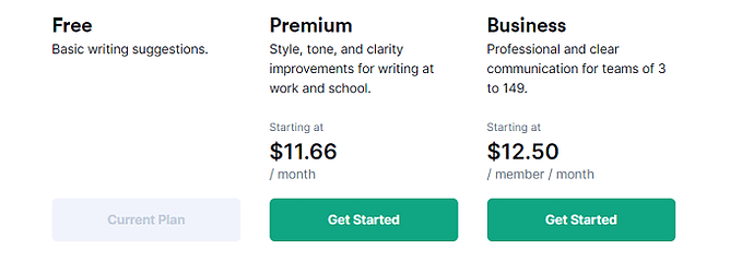 planos preços grammarly
