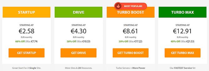 planos preços a2 hosting