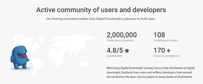 comunidade Easy Digital Downloads