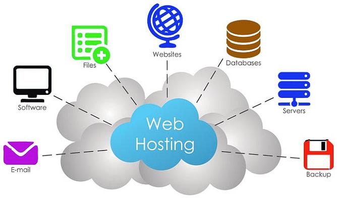 melhor alojamento web para o seu site