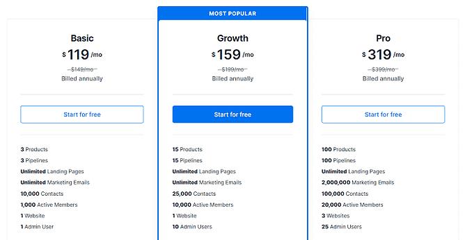 planos preços kajabi