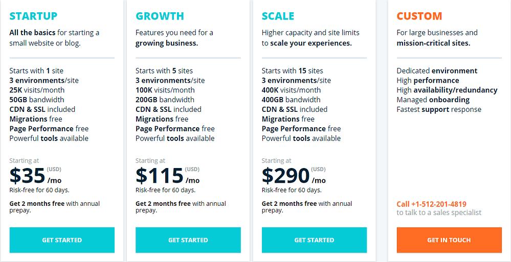 wp engine - tabela preços