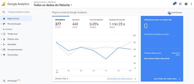 diferenças entre o Universal Analytics e o Google Analytics 4