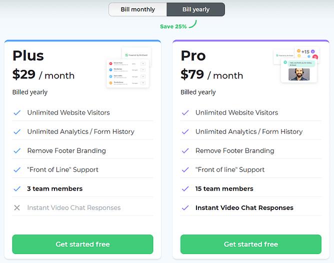 planos preços birdseed