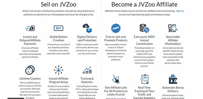 Rede e ofertas jvzoo