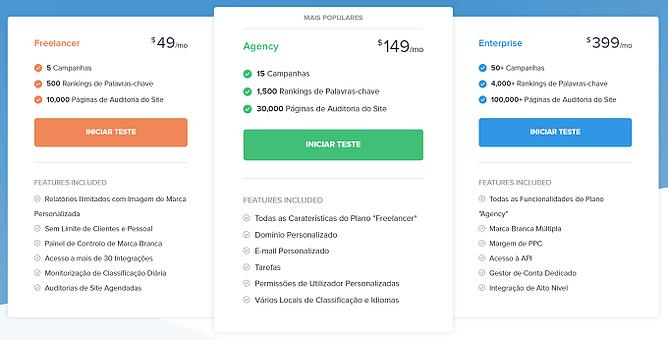 planos preços AgencyAnalytics