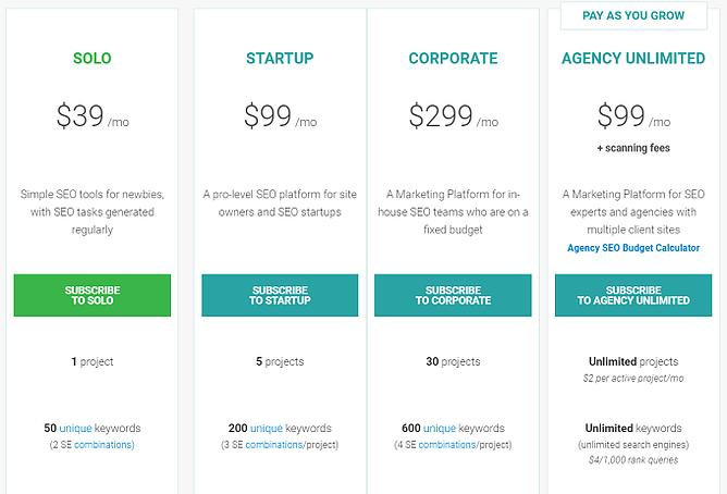 planos preços webceo
