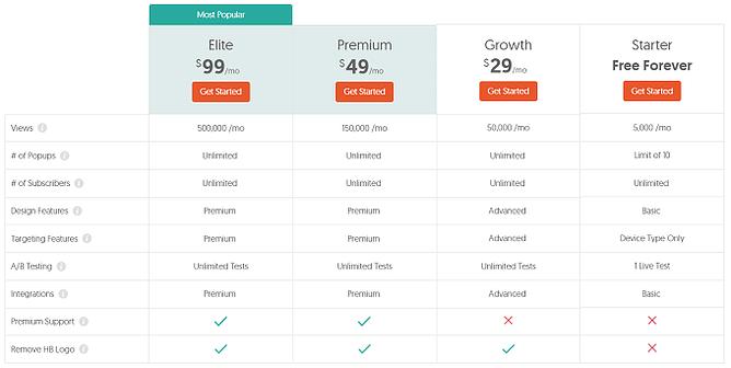 planos preços hello bar