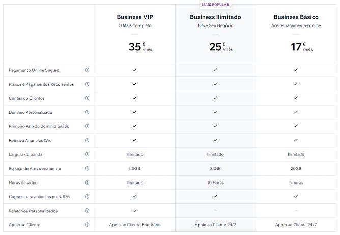 planos preços negócios wix