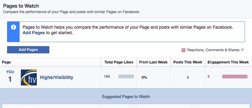 paginas-facebook-insights