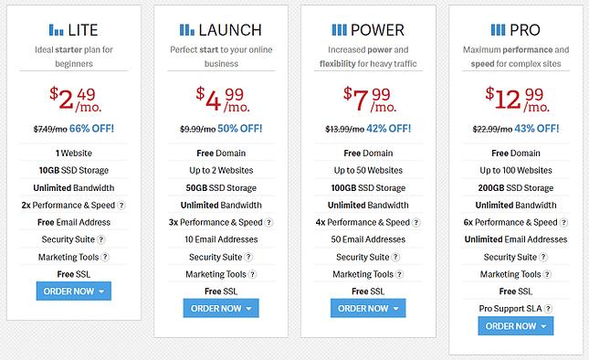 preços alojamento partilhado inmotion hosting