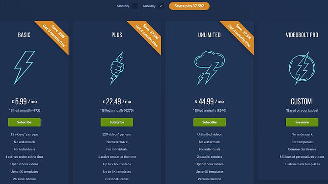 preços do videobolt pro