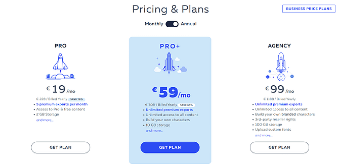 preços do powtoon