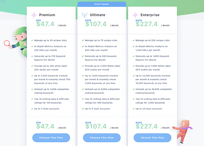 planos preços SERPed