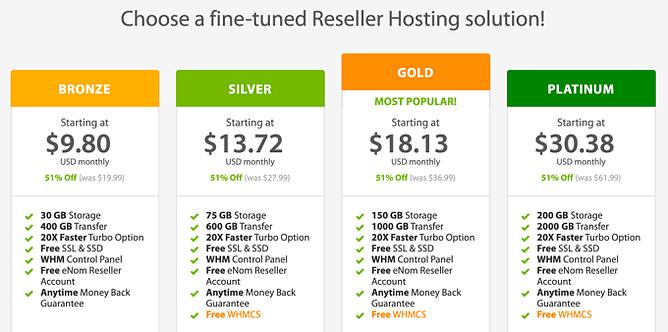preços alojamento revenda a2 hosting